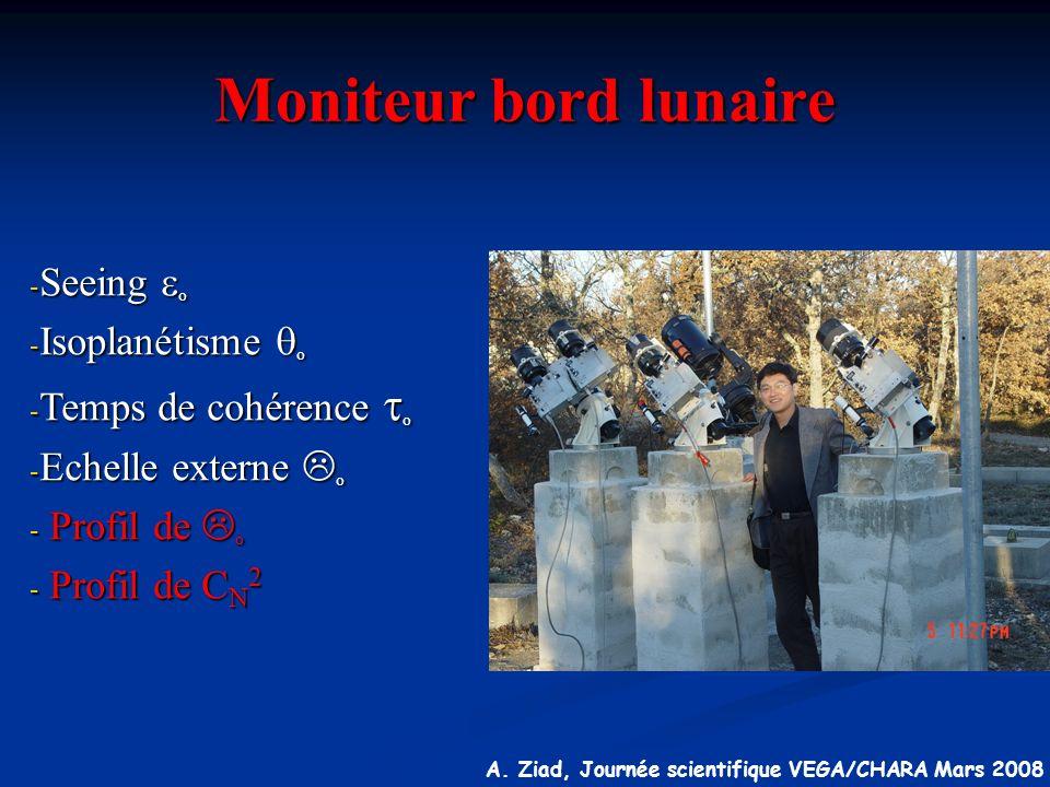 A. Ziad, Journée scientifique VEGA/CHARA Mars 2008 Moniteur bord lunaire - Seeing o - Isoplanétisme o - Temps de cohérence o - Echelle externe L o - P