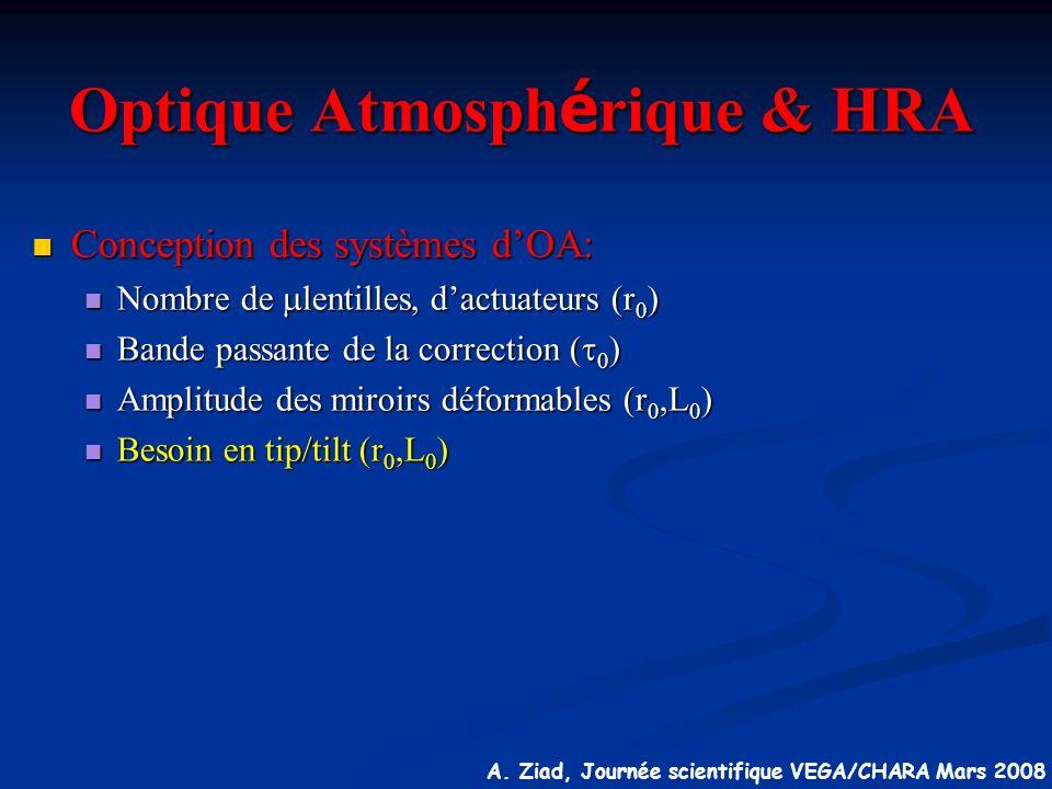 A. Ziad, Journée scientifique VEGA/CHARA Mars 2008 Optique Atmosph é rique & HRA Conception des systèmes dOA: Conception des systèmes dOA: Nombre de l