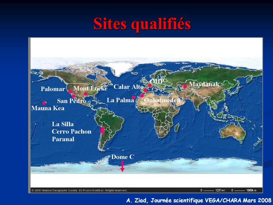 A. Ziad, Journée scientifique VEGA/CHARA Mars 2008 Sites qualifiés