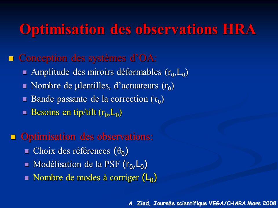 A. Ziad, Journée scientifique VEGA/CHARA Mars 2008 Optimisation des observations HRA Conception des systèmes dOA: Conception des systèmes dOA: Amplitu