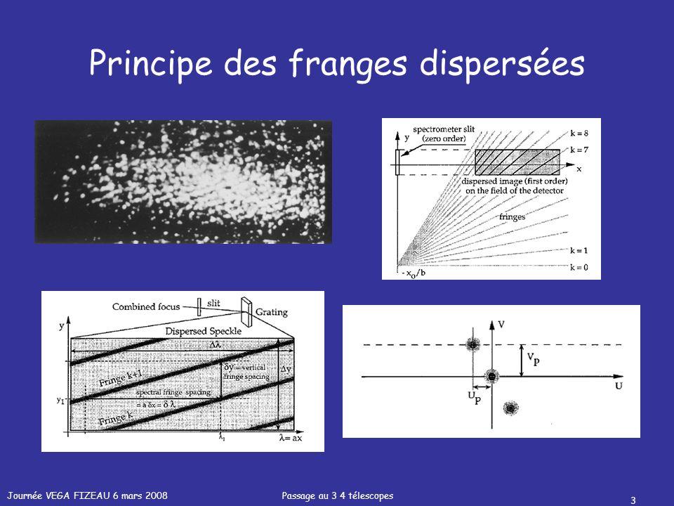 Journée VEGA FIZEAU 6 mars 2008 Passage au 3 4 télescopes 3 Principe des franges dispersées