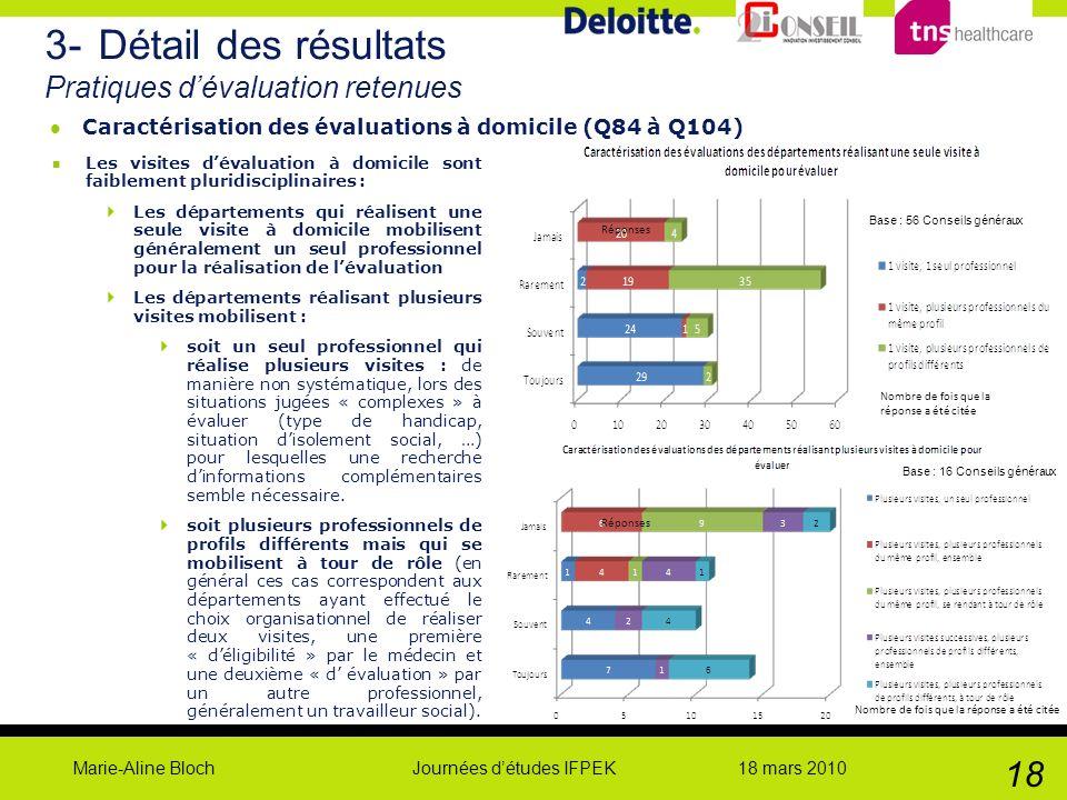 Marie-Aline Bloch Journées détudes IFPEK 18 mars 2010 18 l Caractérisation des évaluations à domicile (Q84 à Q104) n Les visites dévaluation à domicil