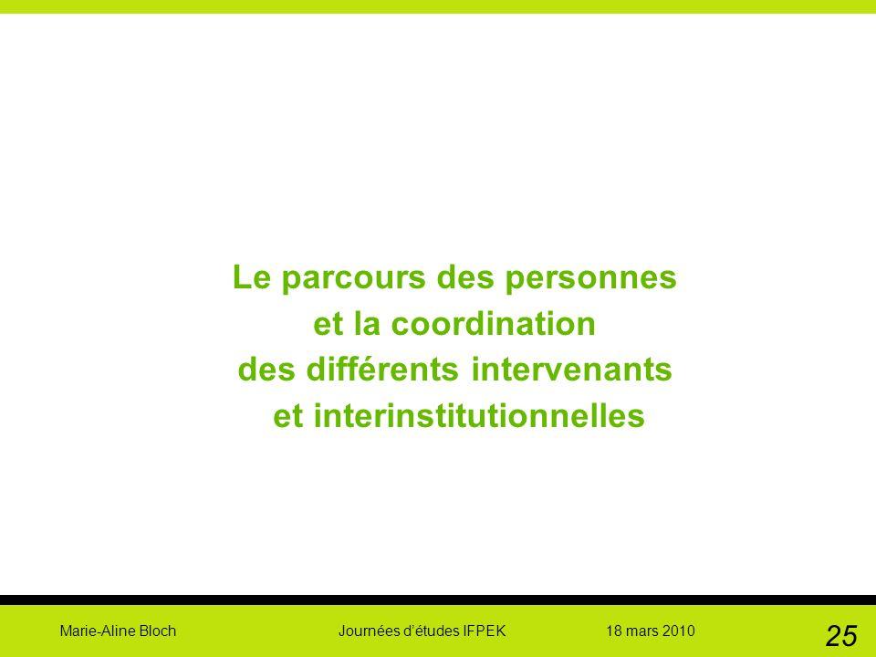 Marie-Aline Bloch Journées détudes IFPEK 18 mars 2010 25 Le parcours des personnes et la coordination des différents intervenants et interinstitutionn