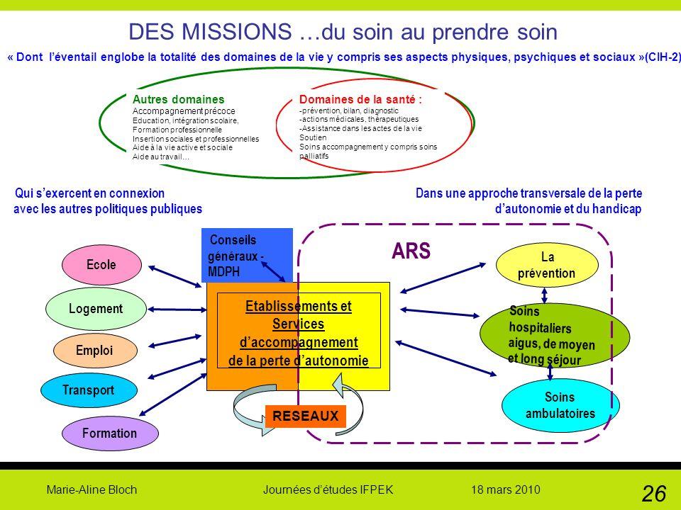 Marie-Aline Bloch Journées détudes IFPEK 18 mars 2010 26 Domaines de la santé : -prévention, bilan, diagnostic -actions médicales, thérapeutiques -Ass