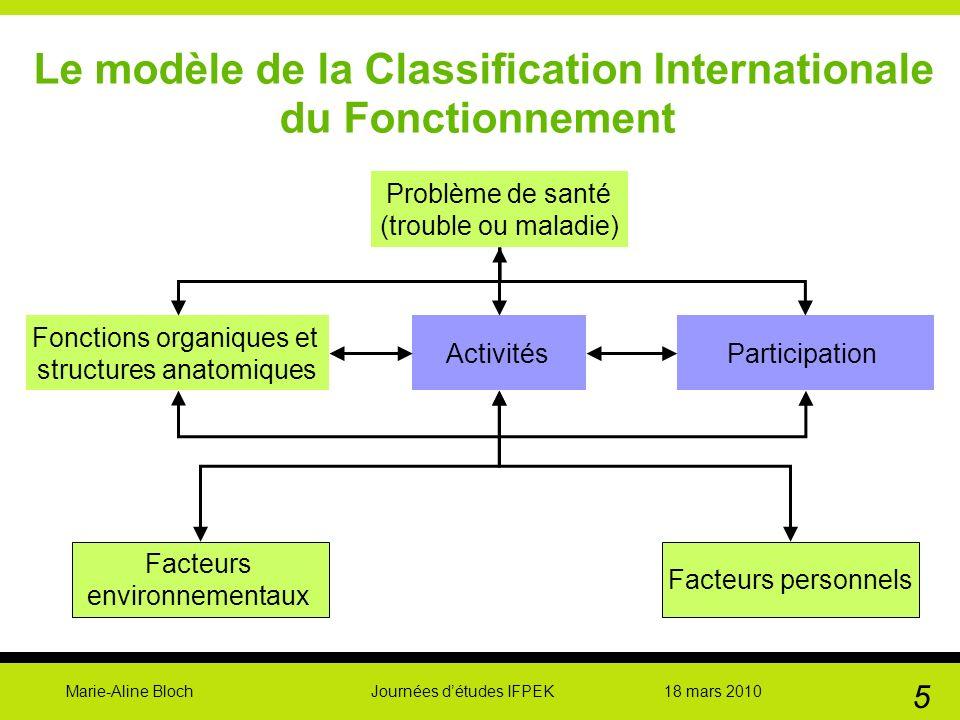 Marie-Aline Bloch Journées détudes IFPEK 18 mars 2010 5 Le modèle de la Classification Internationale du Fonctionnement Problème de santé (trouble ou