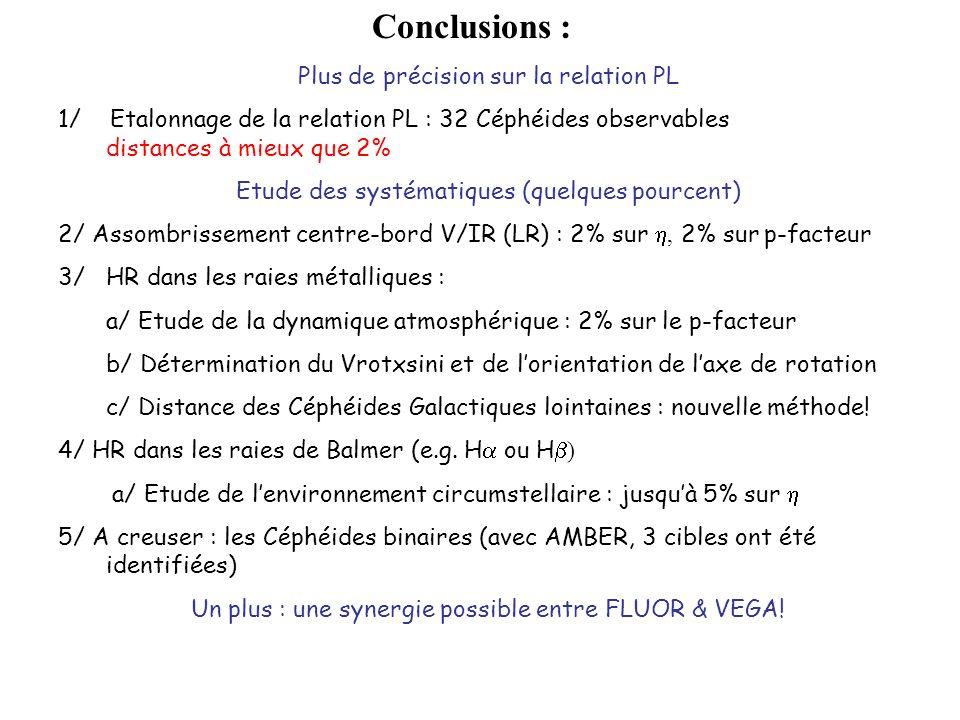 Conclusions : Plus de précision sur la relation PL 1/ Etalonnage de la relation PL : 32 Céphéides observables distances à mieux que 2% Etude des systé