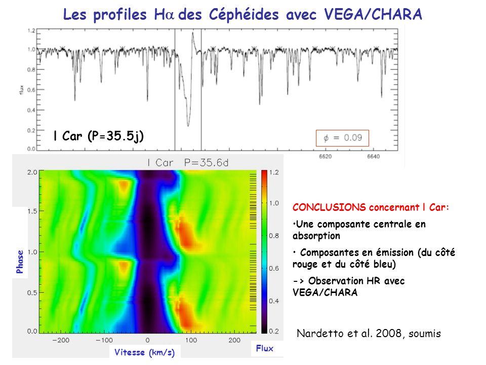 Les profiles H a des Céphéides avec VEGA/CHARA l Car (P=35.5j) Vitesse (km/s) Phase Flux CONCLUSIONS concernant l Car: Une composante centrale en abso