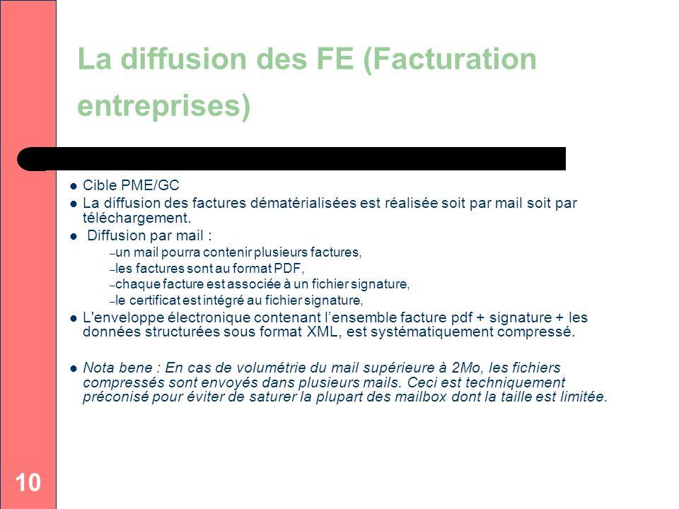10 La diffusion des FE (Facturation entreprises) Cible PME/GC La diffusion des factures dématérialisées est réalisée soit par mail soit par télécharge