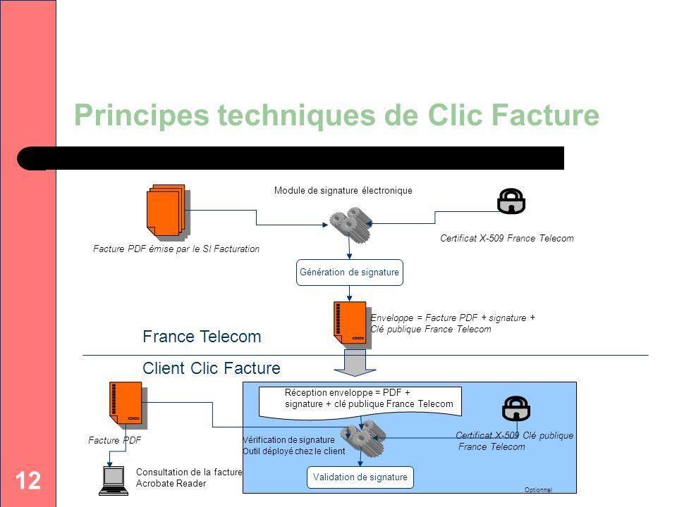 12 Principes techniques de Clic Facture Génération de signature Optionnel Vérification de signature Outil déployé chez le client Enveloppe = Facture P