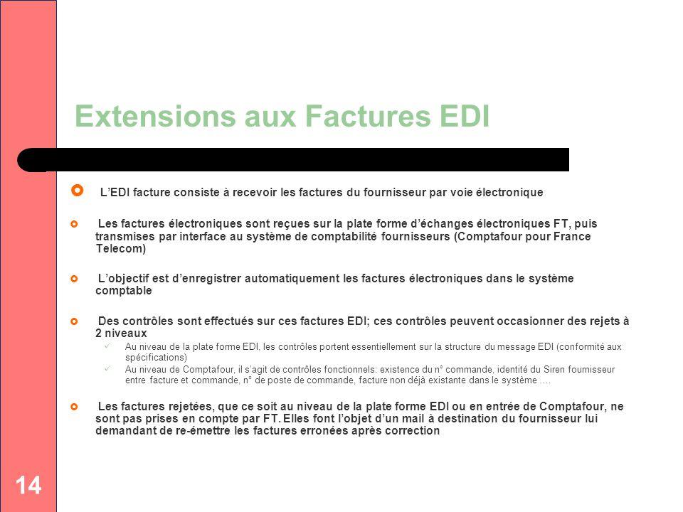 14 Extensions aux Factures EDI LEDI facture consiste à recevoir les factures du fournisseur par voie électronique Les factures électroniques sont reçu