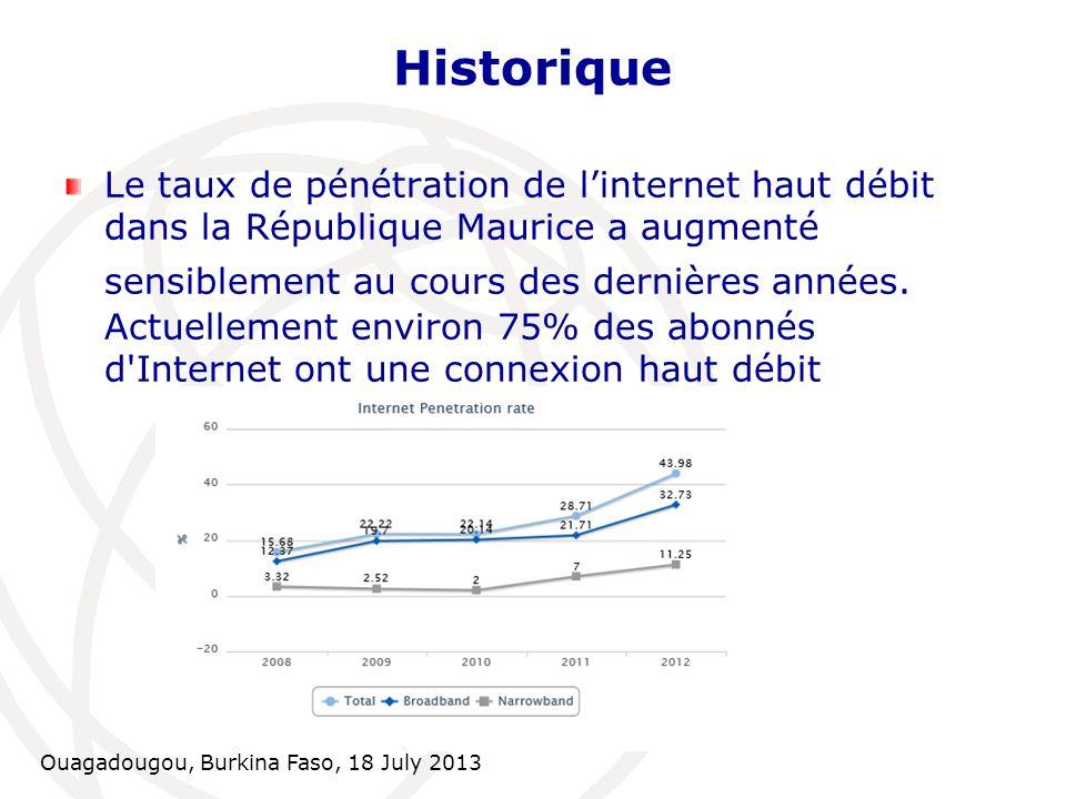 Ouagadougou, Burkina Faso, 18 July 2013 Historique Le taux de pénétration de linternet haut débit dans la République Maurice a augmenté sensiblement a