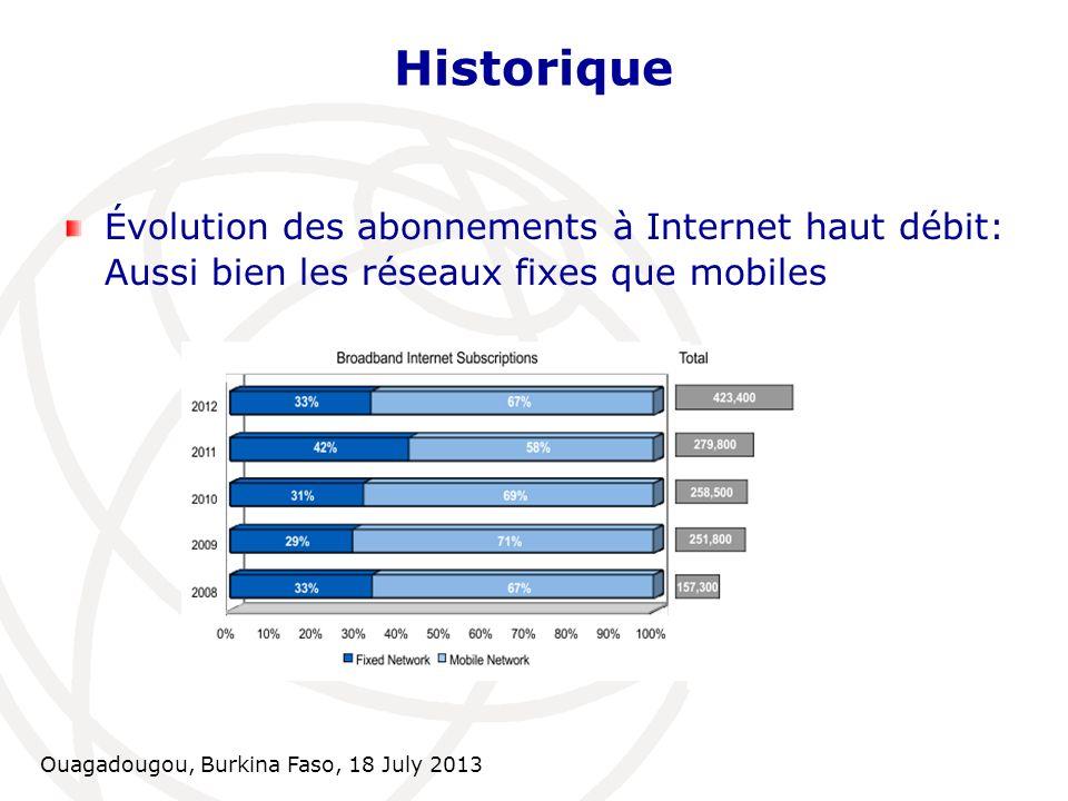 Ouagadougou, Burkina Faso, 18 July 2013 Historique Facteurs favorables : politiques favorables ; Déploiement et amélioration des réseaux haut débit par les opérateurs ; besoins daccès plus rapide des consommateurs.