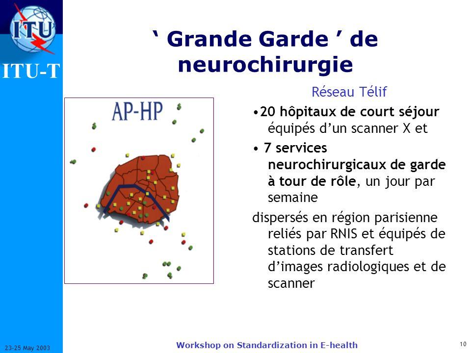 ITU-T 10 23-25 May 2003 Workshop on Standardization in E-health Grande Garde de neurochirurgie Réseau Télif 20 hôpitaux de court séjour équipés dun scanner X et 7 services neurochirurgicaux de garde à tour de rôle, un jour par semaine dispersés en région parisienne reliés par RNIS et équipés de stations de transfert dimages radiologiques et de scanner