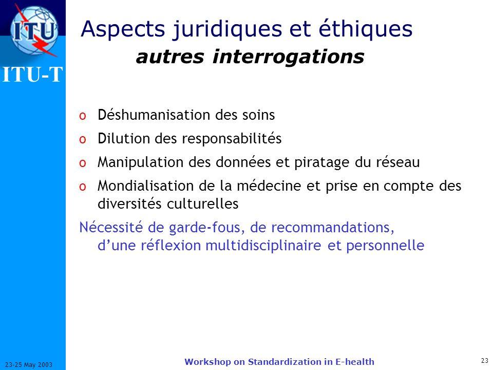 ITU-T 23 23-25 May 2003 Workshop on Standardization in E-health Aspects juridiques et éthiques autres interrogations o Déshumanisation des soins o Dil
