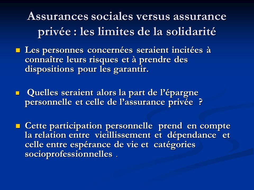 Assurances sociales versus assurance privée : les limites de la solidarité Les personnes concernées seraient incitées à connaître leurs risques et à p