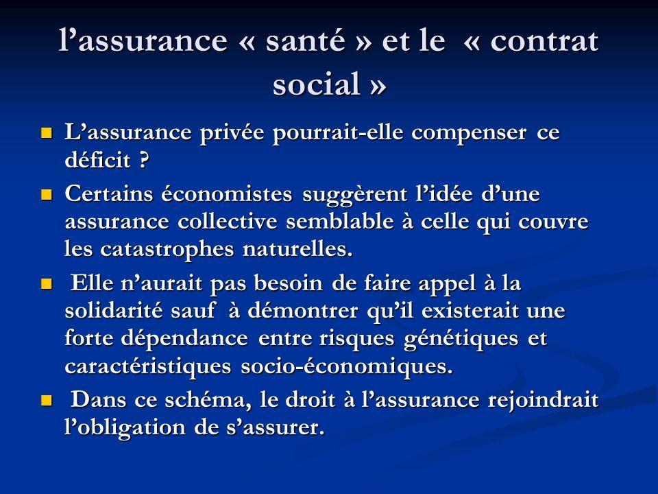 lassurance « santé » et le « contrat social » Lassurance privée pourrait-elle compenser ce déficit ? Lassurance privée pourrait-elle compenser ce défi