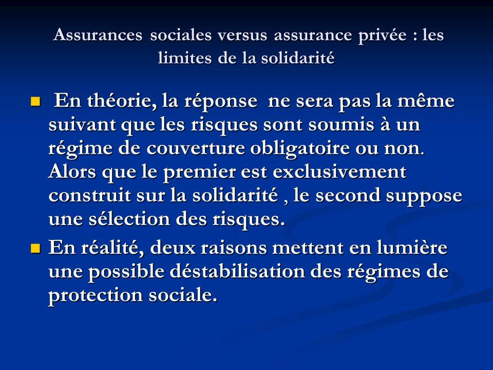 Assurances sociales versus assurance privée : les limites de la solidarité Assurances sociales versus assurance privée : les limites de la solidarité