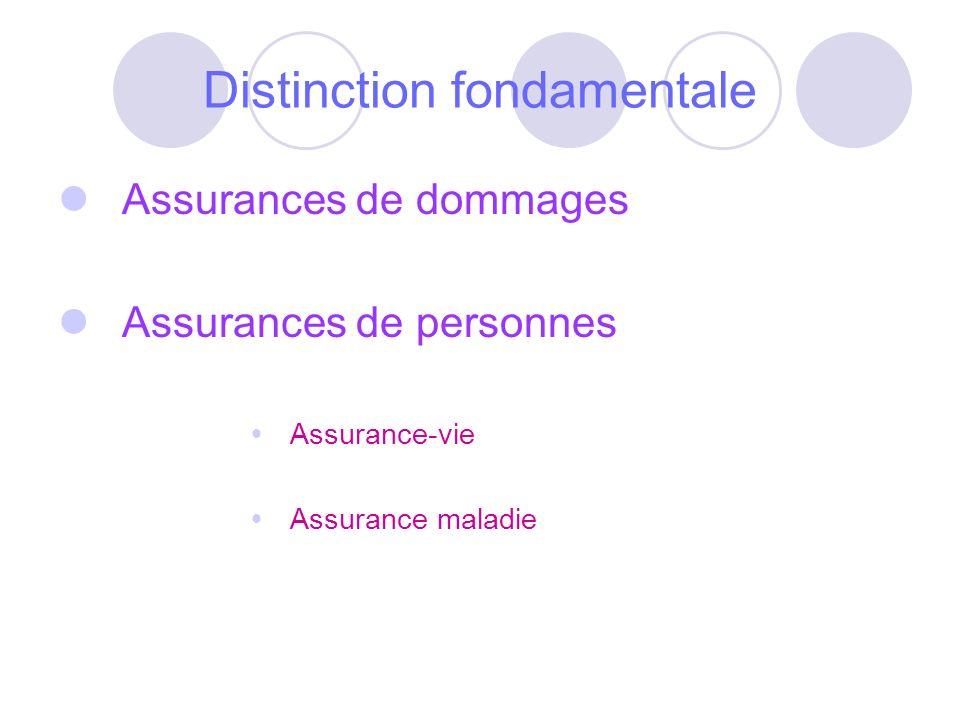 Distinction fondamentale Assurances de dommages Assurances de personnes Assurance-vie Assurance maladie