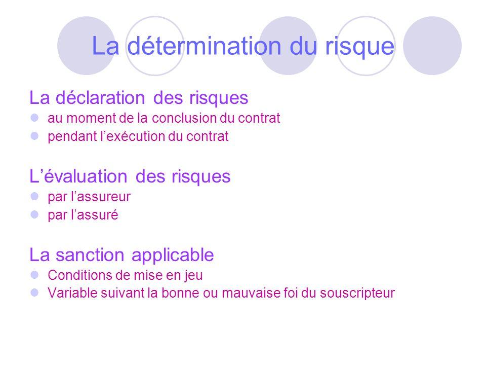 La détermination du risque La déclaration des risques au moment de la conclusion du contrat pendant lexécution du contrat Lévaluation des risques par