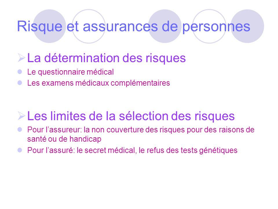 Risque et assurances de personnes La détermination des risques Le questionnaire médical Les examens médicaux complémentaires Les limites de la sélecti