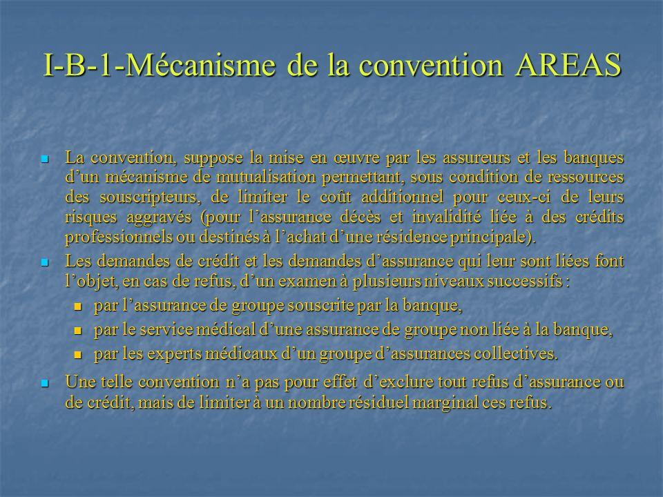 I-B-1-Mécanisme de la convention AREAS La convention, suppose la mise en œuvre par les assureurs et les banques dun mécanisme de mutualisation permett
