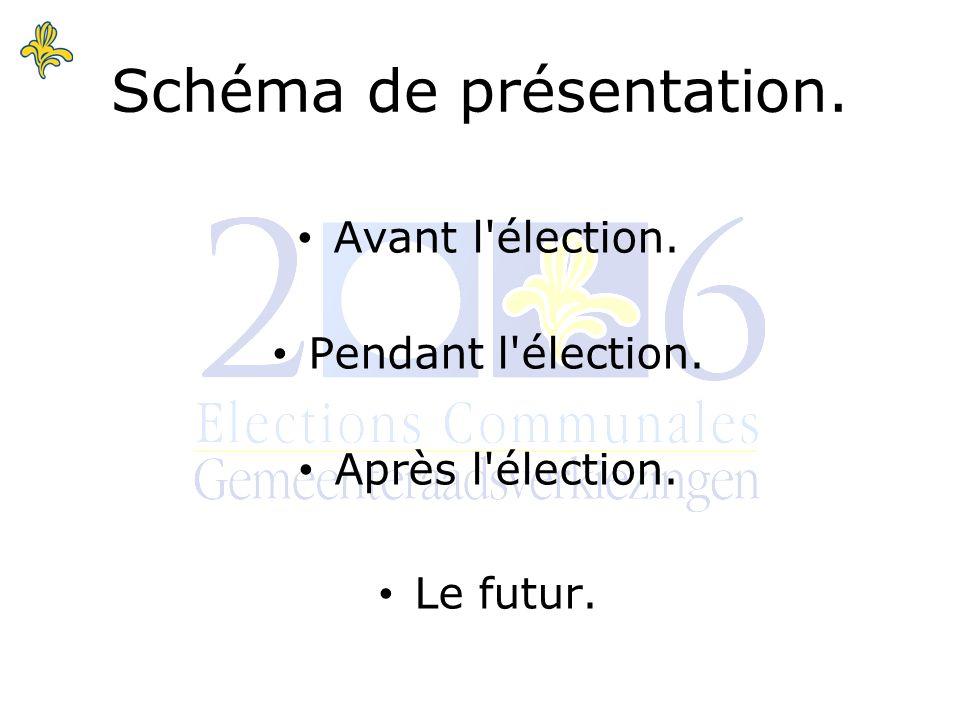 Schéma de présentation. Avant l élection. Pendant l élection. Après l élection. Le futur.