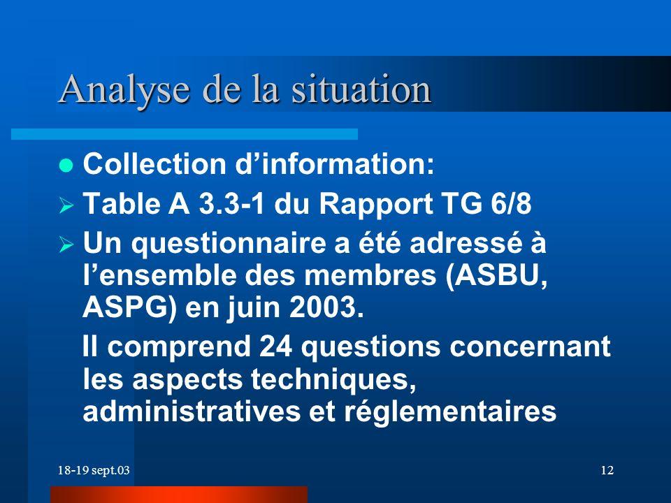 18-19 sept.0312 Collection dinformation: Table A 3.3-1 du Rapport TG 6/8 Un questionnaire a été adressé à lensemble des membres (ASBU, ASPG) en juin 2003.