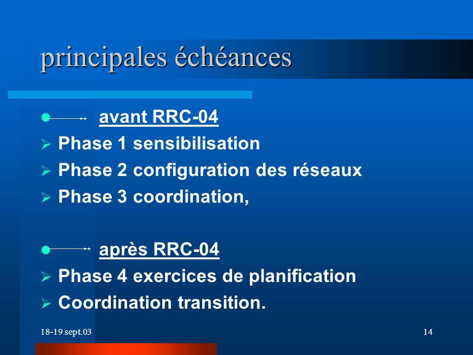 18-19 sept.0314 principales échéances avant RRC-04 Phase 1 sensibilisation Phase 2 configuration des réseaux Phase 3 coordination, après RRC-04 Phase 4 exercices de planification Coordination transition.