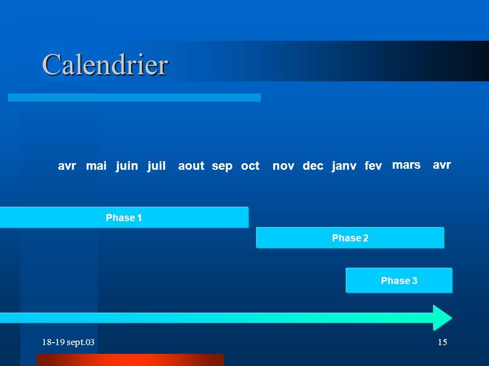 18-19 sept.0315 Calendrier avrmaijuinjuilaoutsepoctnovdecjanvfev Phase 1 Phase 2 Phase 3 marsavr