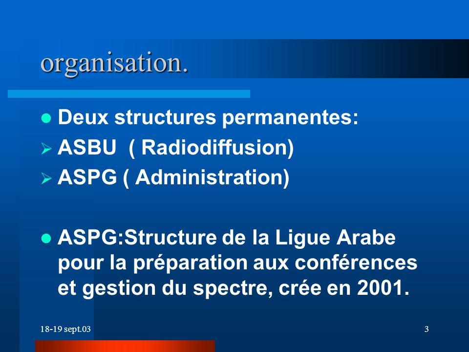 18-19 sept.033 organisation. Deux structures permanentes: ASBU ( Radiodiffusion) ASPG ( Administration) ASPG:Structure de la Ligue Arabe pour la prépa