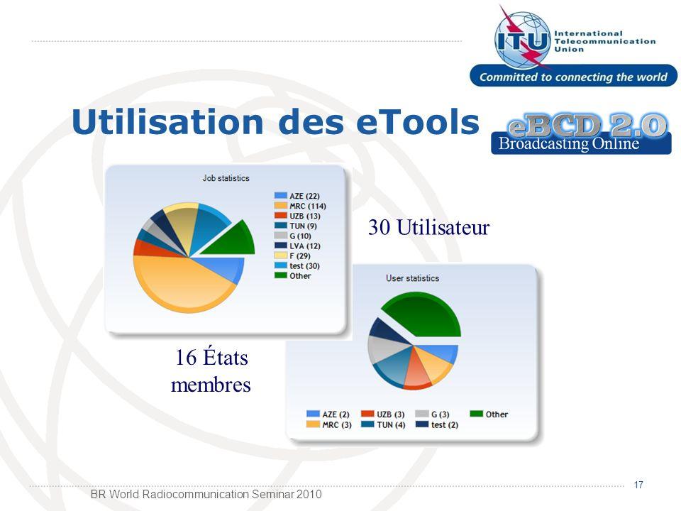 BR World Radiocommunication Seminar 2010 Utilisation des eTools 17 30 Utilisateur 16 États membres