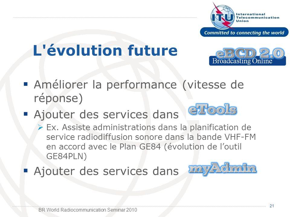 BR World Radiocommunication Seminar 2010 L évolution future Améliorer la performance (vitesse de réponse) Ajouter des services dans Ex.