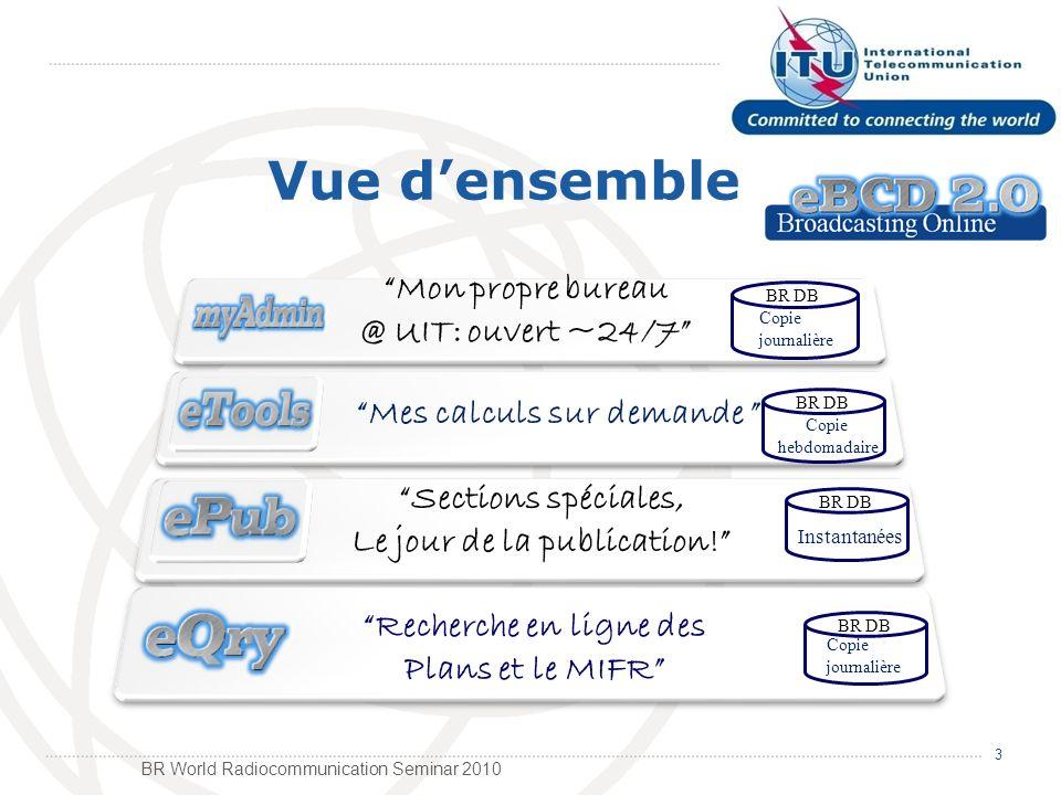 BR World Radiocommunication Seminar 2010 Six processus indépendants sont à présent disponibles dans le CLOUD de lUIT Le système peut facilement bénéficier de plus de processus pour faire face à une demande de calculs augmentée.