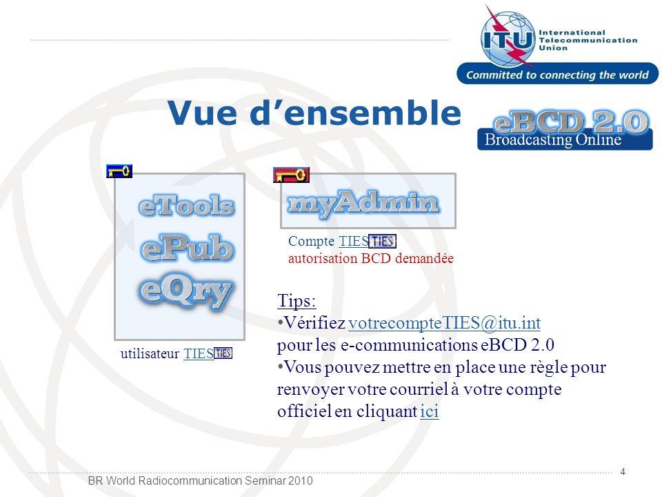 BR World Radiocommunication Seminar 2010 Exercice no.3 eOutils 1.Lisez le Dégagement de responsabilité afin de vous assurez que vous comprenez le but et les limitations de loutil 2.Soumettez une tâche en téléchargeant un ou plusieurs fichiers pour le test de calcul de votre choix 3.Visualisez les résultats quand le calcul est terminé (vous pouvez vérifier votre compte Ties, vous pouvez aussi mettre en place une règle pour renvoyer votre courriel à votre adresse officielle par exemple) 4.Partagez les résultats avec un ou plusieurs pays voisins.