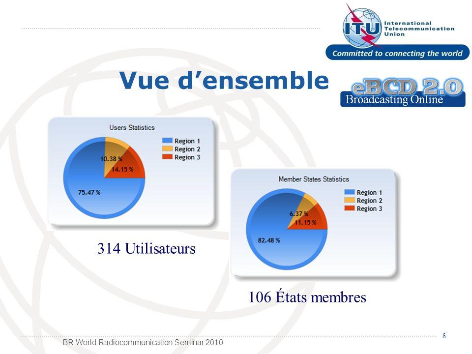 BR World Radiocommunication Seminar 2010 7 Vue densemble Région 1 239 Utilisateurs 78 États membres Région 2 20 Utilisateurs 11 États membres Région 3 35 Utilisateurs 15 États membres