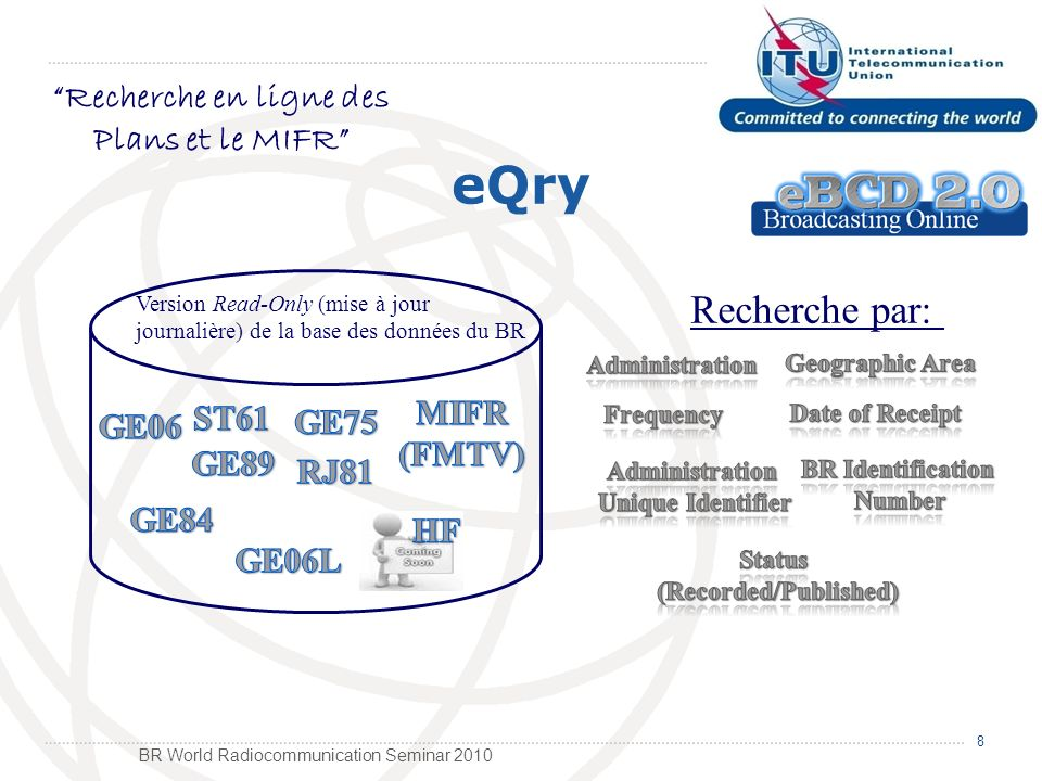 BR World Radiocommunication Seminar 2010 Sections spéciales, Le jour de la publication.