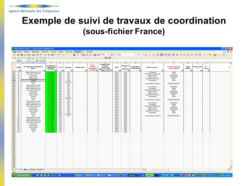 Exemple de suivi de travaux (format fichier)