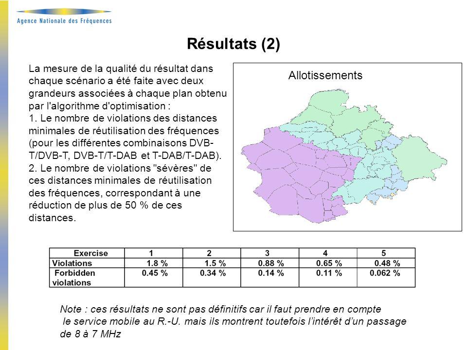 Exercice de planification utilisant un algorithme (1) (exercice CSA-SWR) Recherche doptimisation des fréquences alloties en Bande III Scénario 1- En France : Maintien de la canalisation de 8 MHz, avec conversion des fréquences existantes analogiques en numérique sur les stations principales.