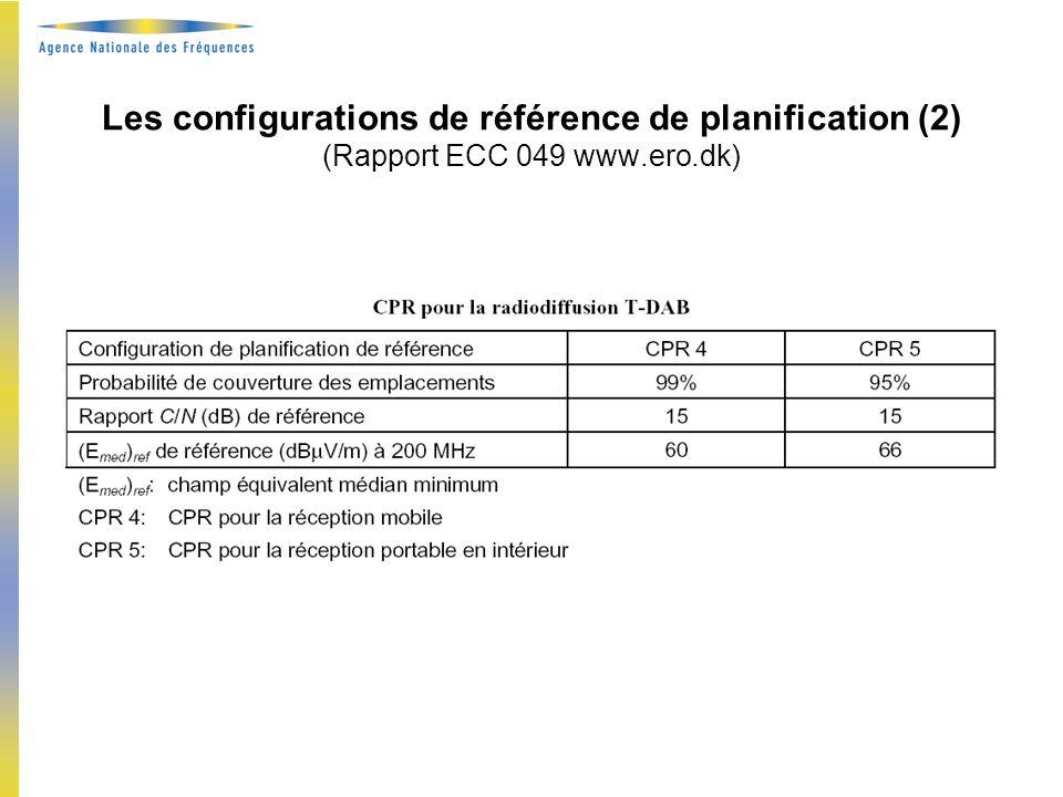 Les configurations de référence de planification (1) (Rapport ECC 049 www.ero.dk)