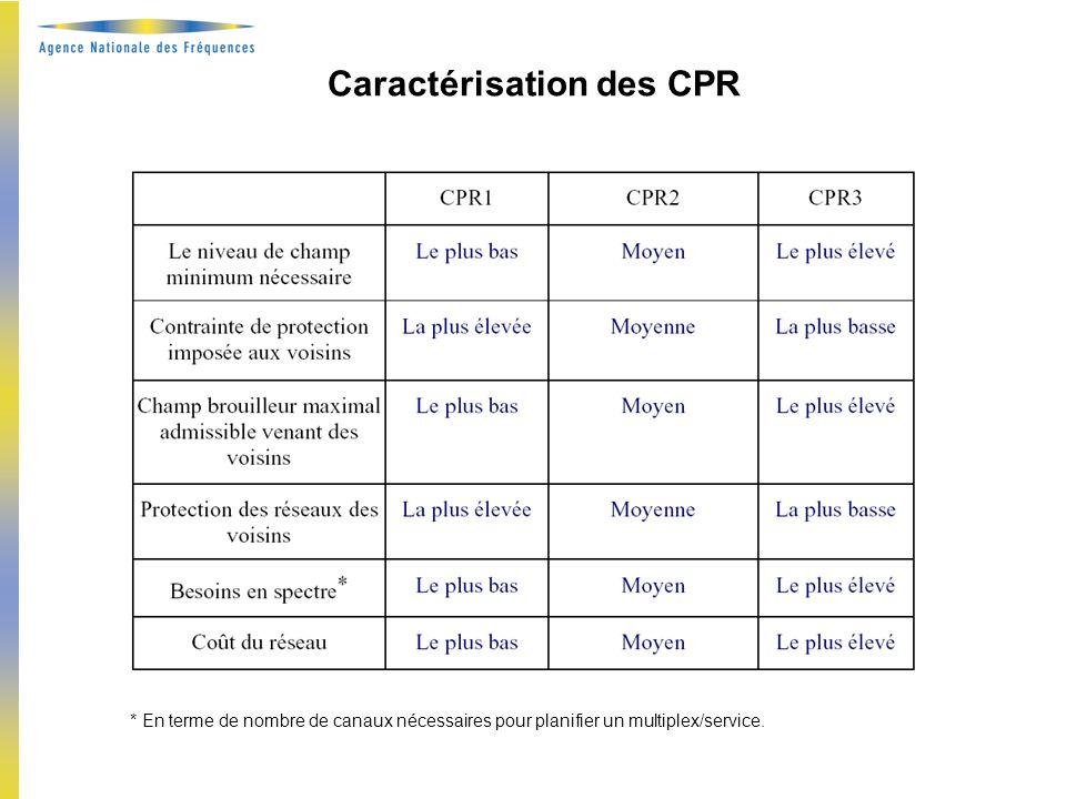 Les configurations de référence de planification (2) (Rapport ECC 049 www.ero.dk)