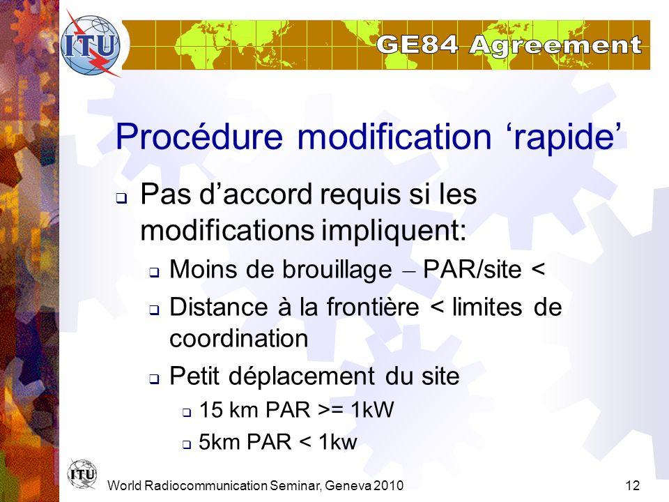 World Radiocommunication Seminar, Geneva 201012 Procédure modification rapide Pas daccord requis si les modifications impliquent: Moins de brouillage