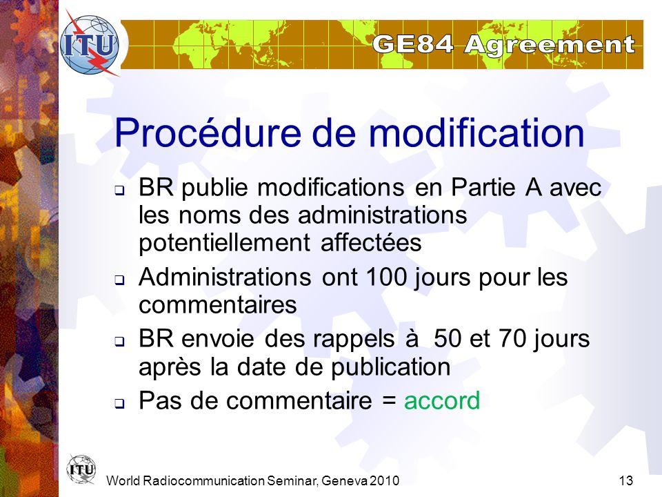 World Radiocommunication Seminar, Geneva 201013 Procédure de modification BR publie modifications en Partie A avec les noms des administrations potent