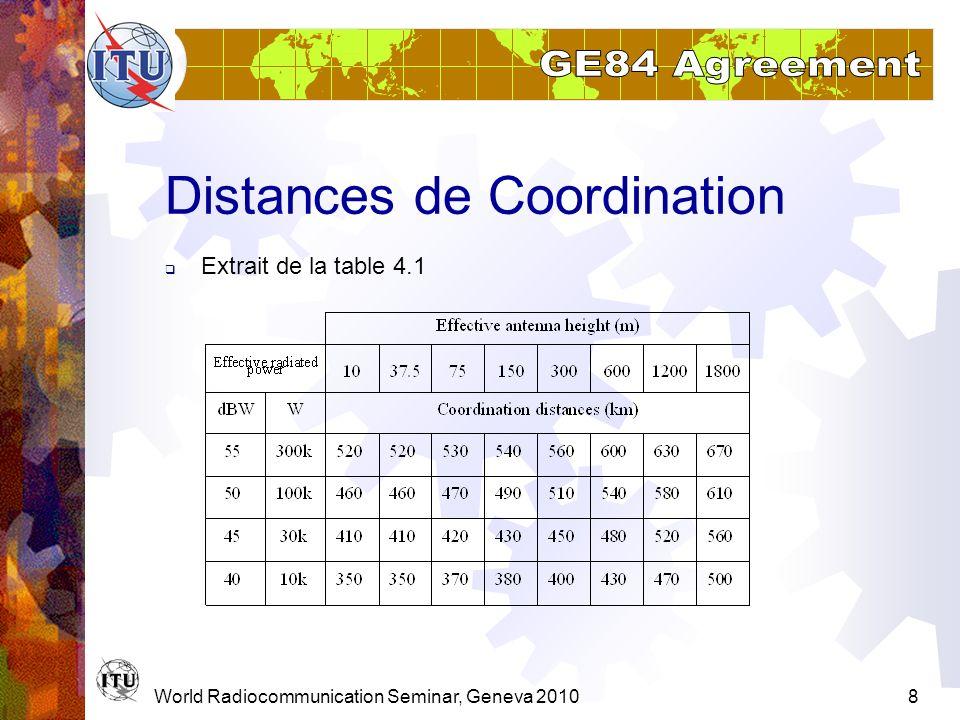 World Radiocommunication Seminar, Geneva 20109 COORD avec stations de television distances de coordination requises PAR corrigée (dépendant de la séparation de fréquence entre les porteuses FM et TV) Trajet de propagation Tables 4.5 - 4.8 du Chapitre 2 de lAnnexe 4 de lAccord