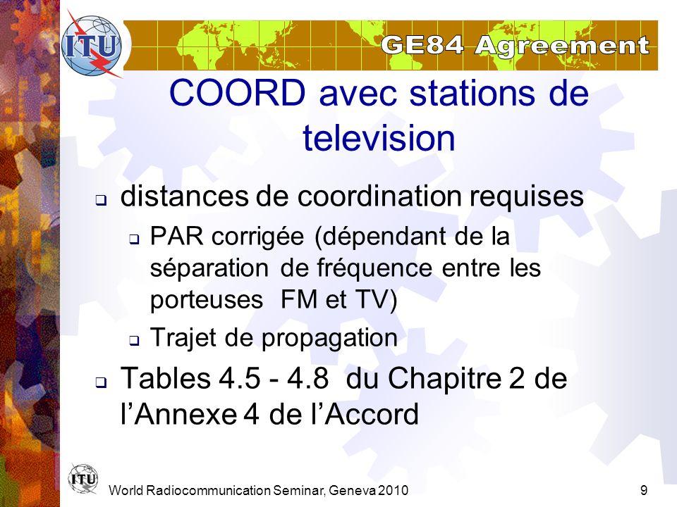 World Radiocommunication Seminar, Geneva 20109 COORD avec stations de television distances de coordination requises PAR corrigée (dépendant de la sépa