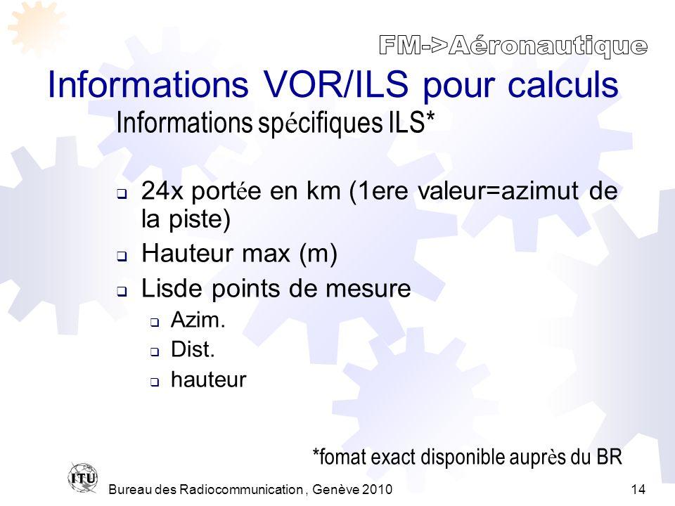 Bureau des Radiocommunication, Genève 201014 Informations VOR/ILS pour calculs 24x port é e en km (1ere valeur=azimut de la piste) Hauteur max (m) Lisde points de mesure Azim.