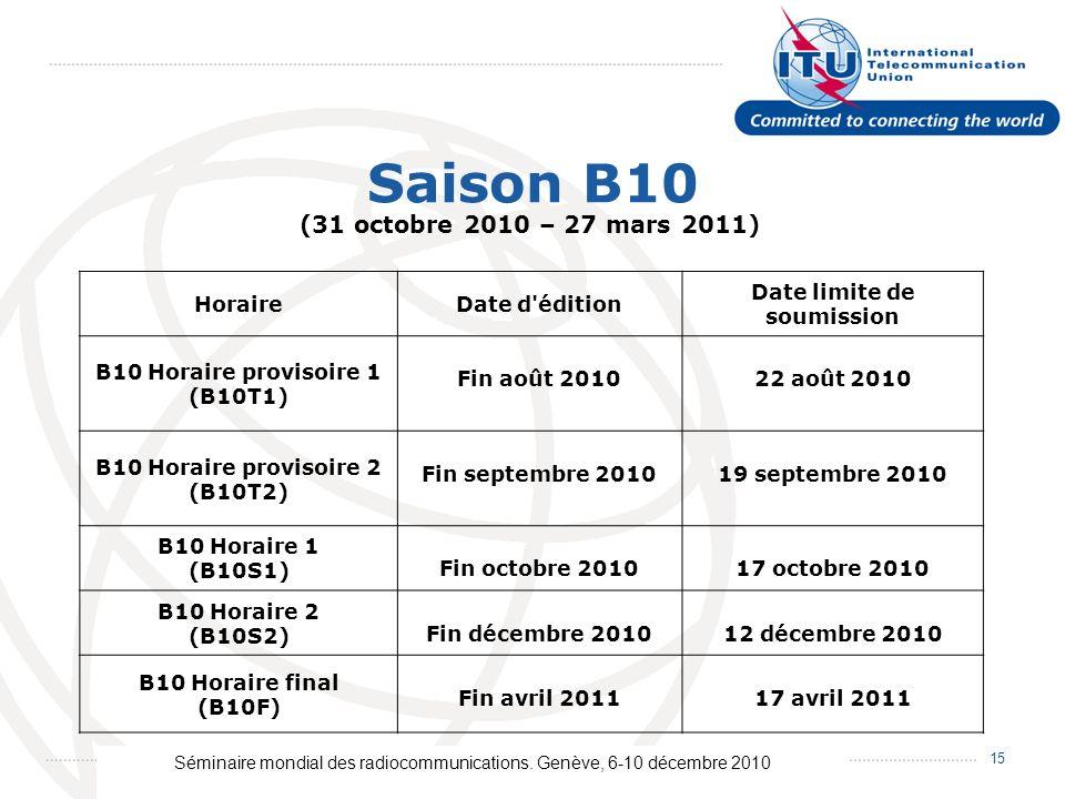 Séminaire mondial des radiocommunications. Genève, 6-10 décembre 2010 15 Saison B10 HoraireDate d'édition Date limite de soumission B10 Horaire provis