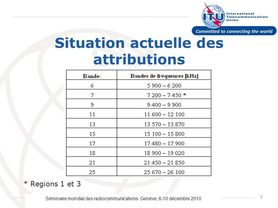 Séminaire mondial des radiocommunications. Genève, 6-10 décembre 2010 7 Situation actuelle des attributions * Regions 1 et 3