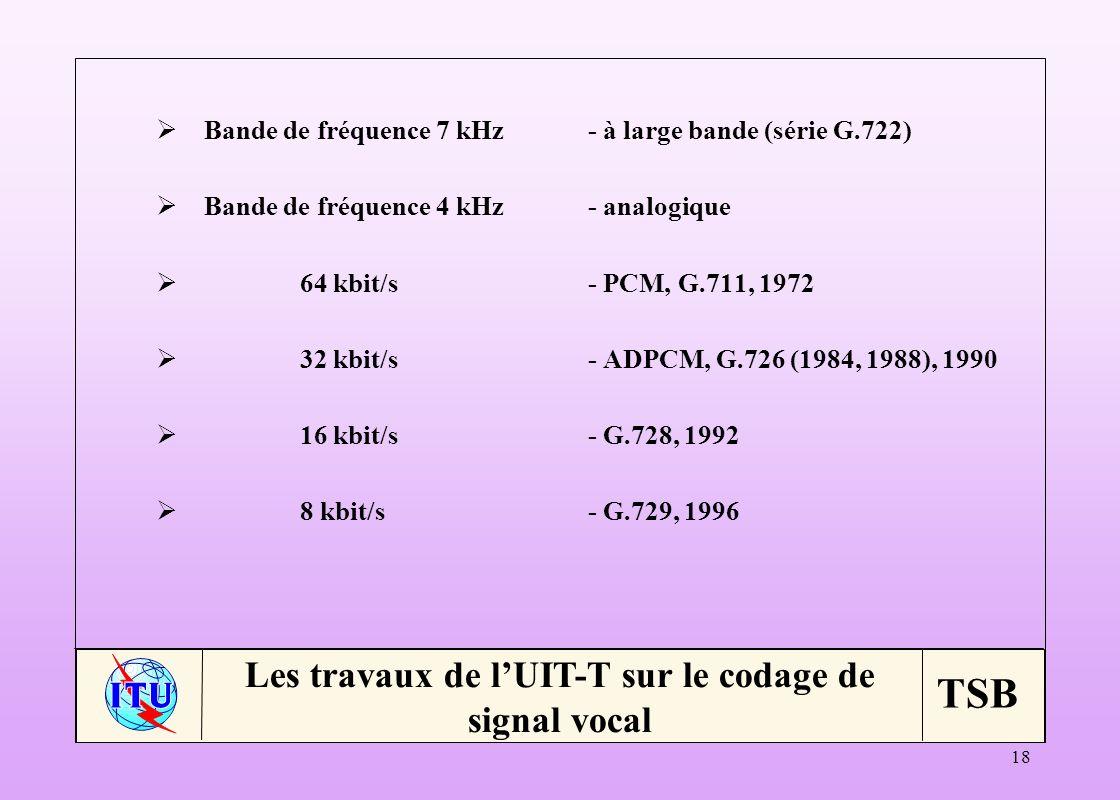 TSB 18 Les travaux de lUIT-T sur le codage de signal vocal Bande de fréquence 7 kHz- à large bande (série G.722) Bande de fréquence 4 kHz - analogique 64 kbit/s- PCM, G.711, 1972 32 kbit/s- ADPCM, G.726 (1984, 1988), 1990 16 kbit/s- G.728, 1992 8 kbit/s- G.729, 1996