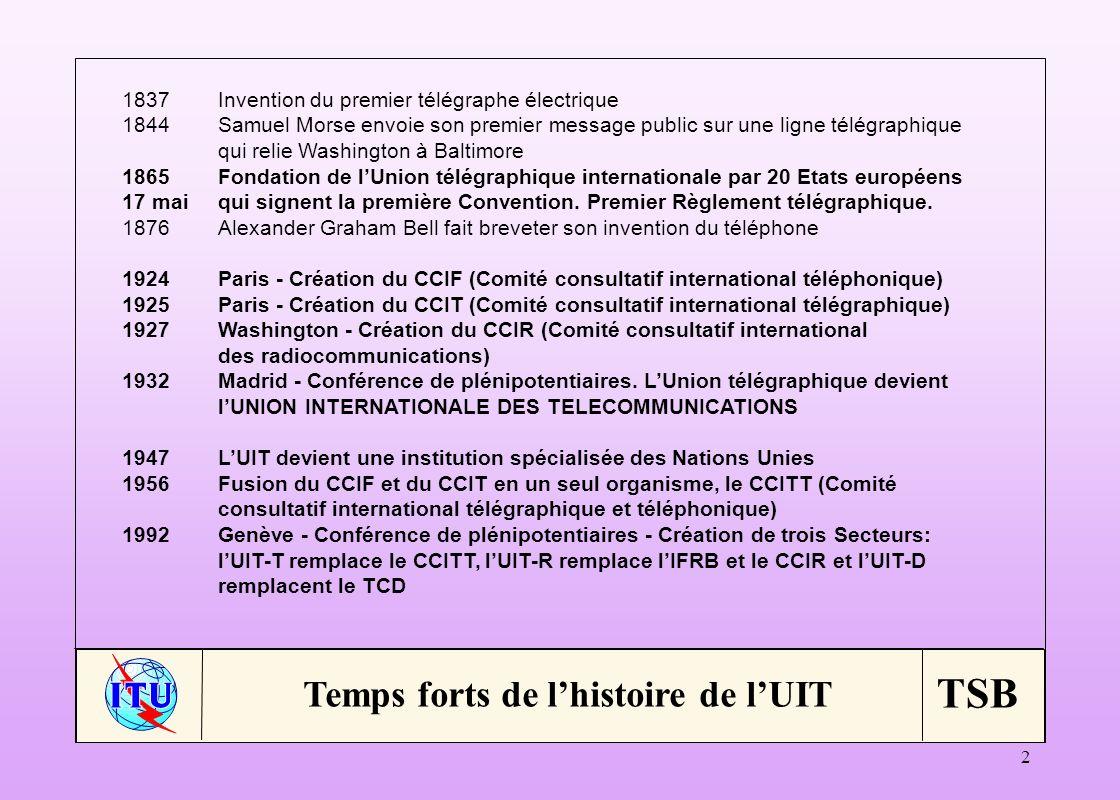 TSB 33 Participation des pays africains aux réunions des commissions détudes de lUIT-T– 2003 Commission détudes Pays (nombre de participants) CE 2Burundi (1), Cameroun (4), Comores (1), Kenya (1), Tanzanie (2) CE 3Burkina Faso (1), Burundi (2), Cameroun (7), Rép.