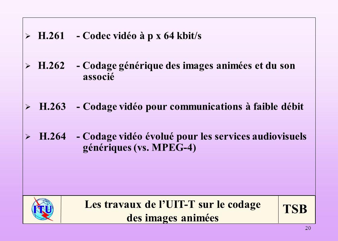 TSB 20 Les travaux de lUIT-T sur le codage des images animées H.261- Codec vidéo à p x 64 kbit/s H.262- Codage générique des images animées et du son associé H.263-Codage vidéo pour communications à faible débit H.264- Codage vidéo évolué pour les services audiovisuels génériques (vs.
